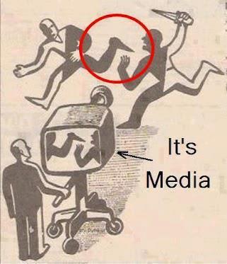 media twist